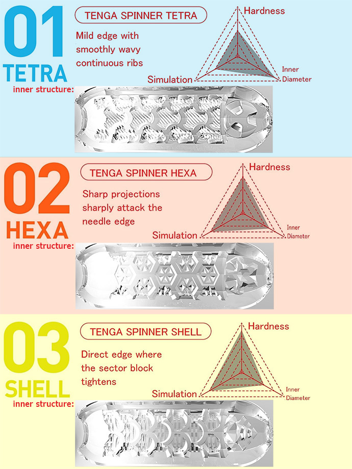 Masturbator Tenga - Spinner Shell