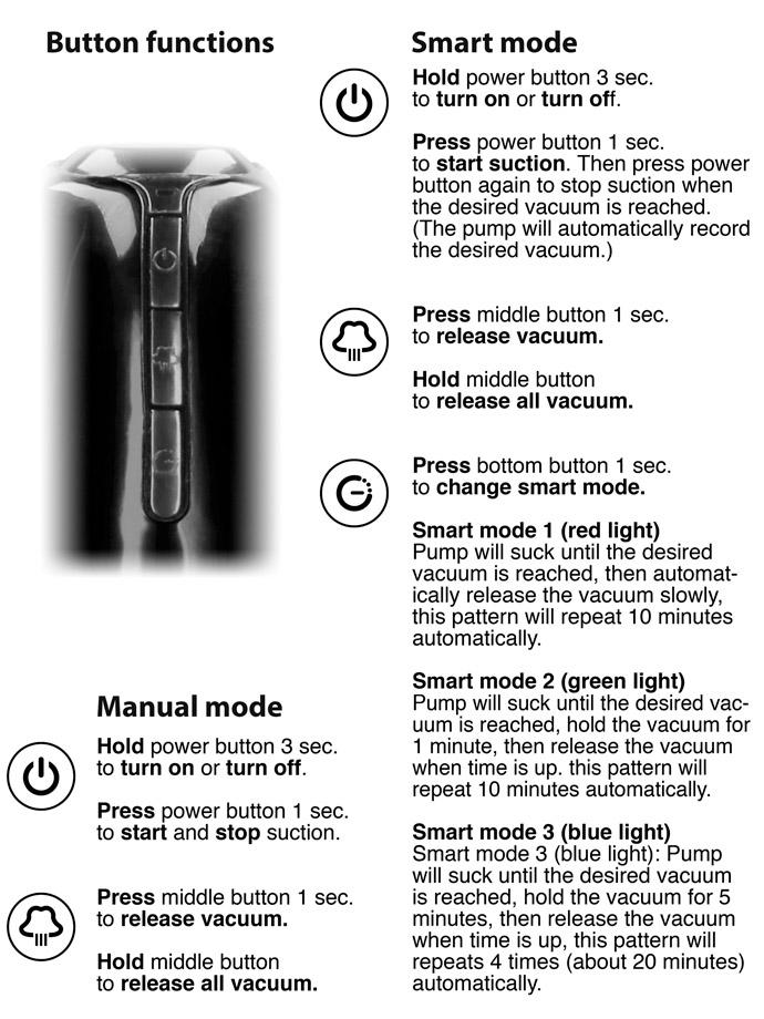Recharcheable Smart Cyber Pump