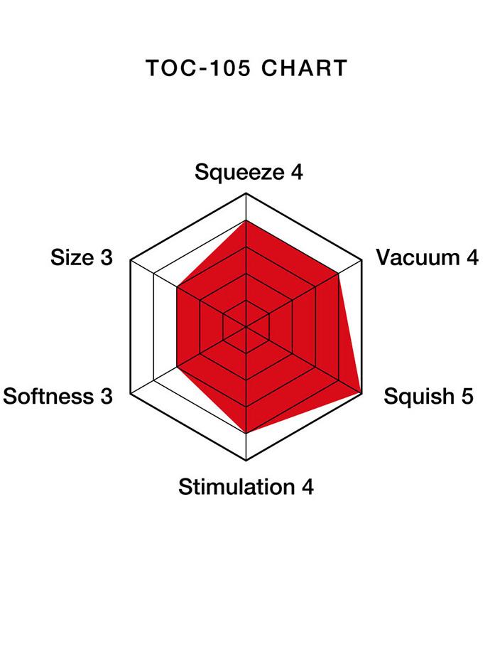 Masturbator Tenga - Air Cushion