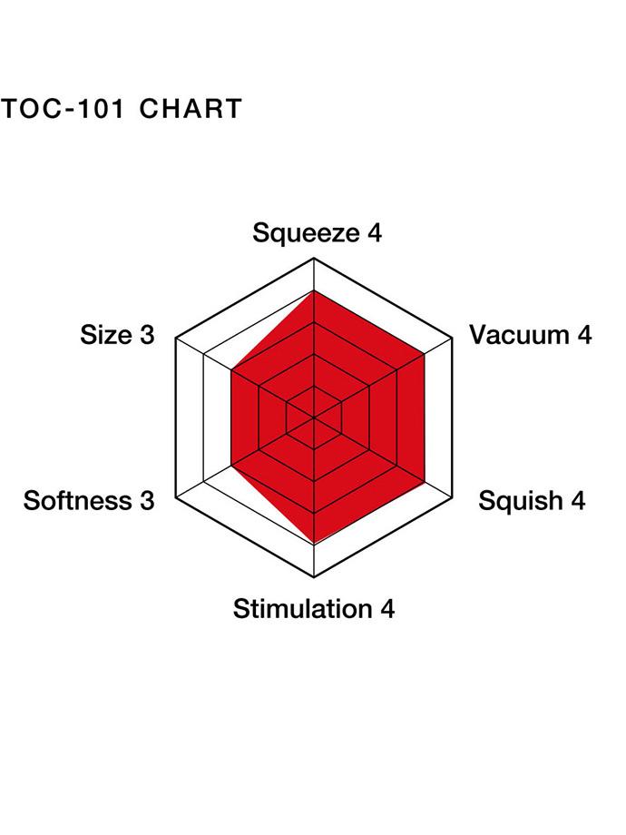 Masturbator Tenga - Original Vacuum Cup