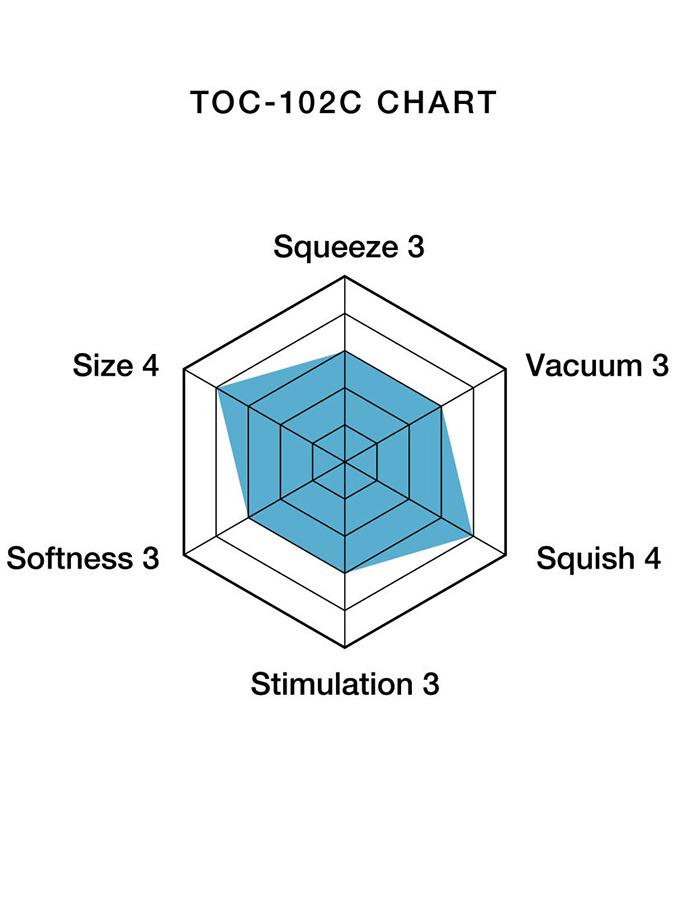Masturbator próżniowy Tenga - Soft Tube - Cool Edition
