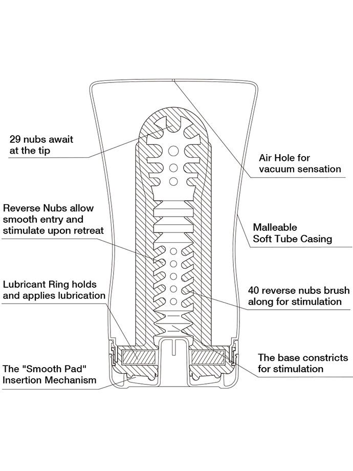 Masturbator Tenga - Soft Tube Cup